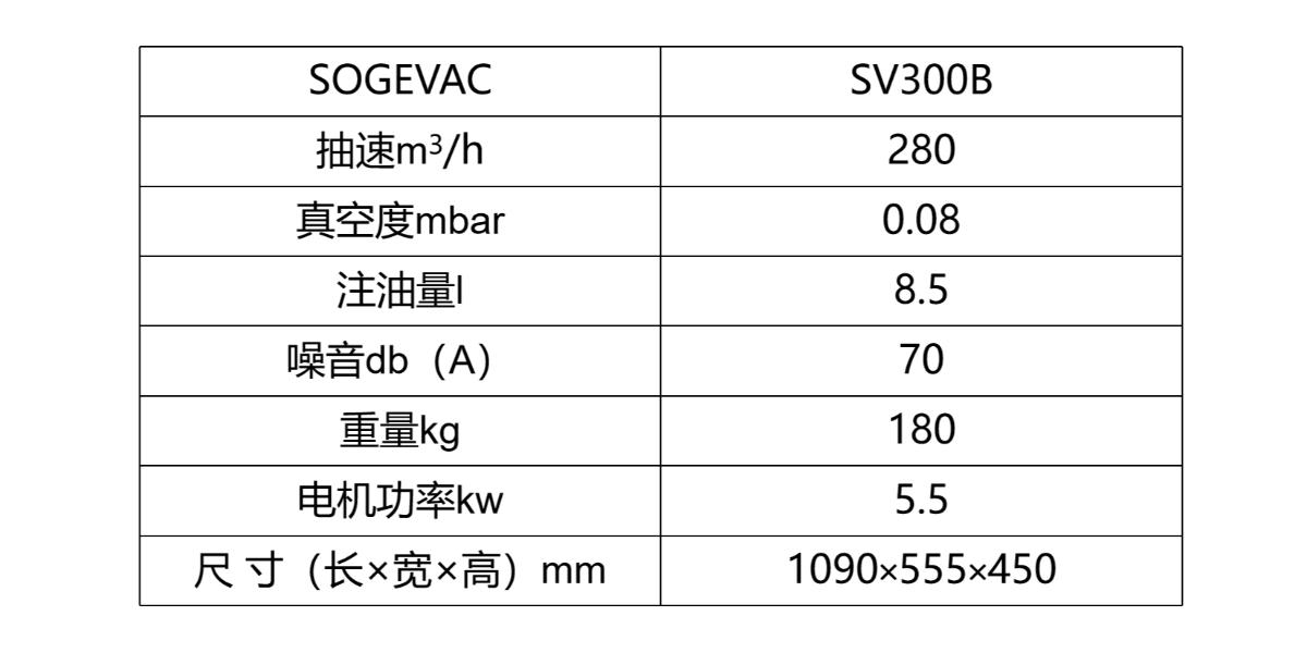 SV300B