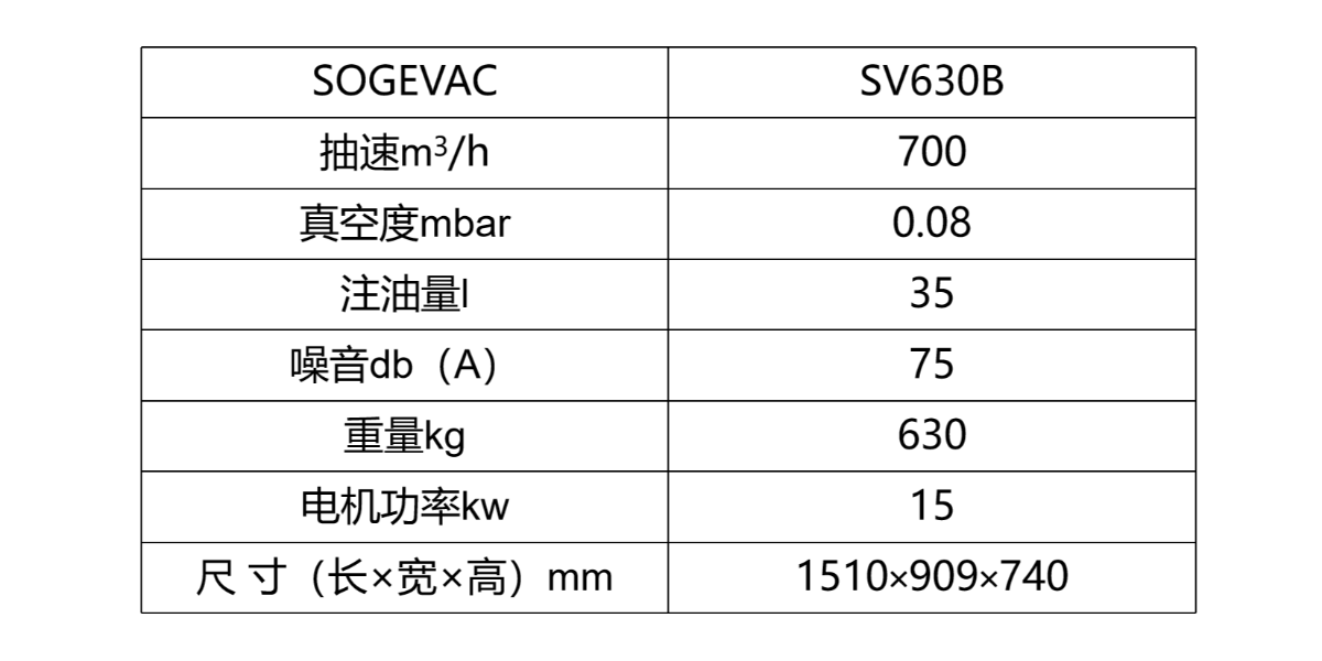 SV630B